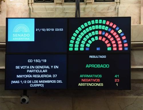 Se aprobó la Ley de Solidaridad Social y Reactivación Productiva
